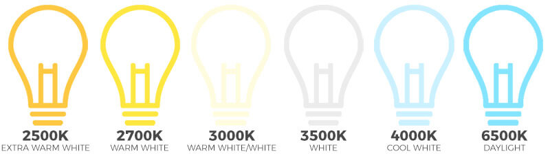 LED Color Temperatures Scale