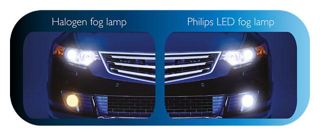 Philips LED Fog Lamp Review Comparison