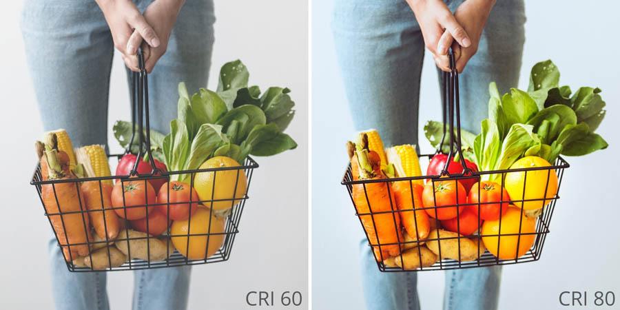 Understanding CRI