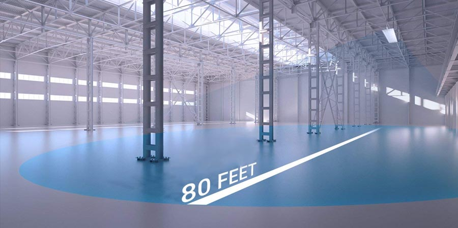 Industrial LED Light Coverage